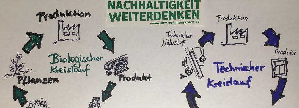 CE_banner_Kreislaufwirtschaft